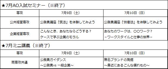 KEIEI図1