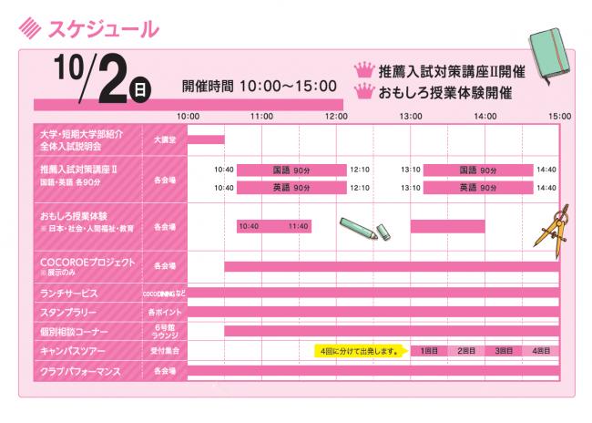 OC10スケジュール